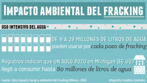 Fracking-impacto-ambiente