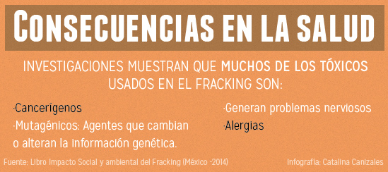 Salud-fracking-colombia