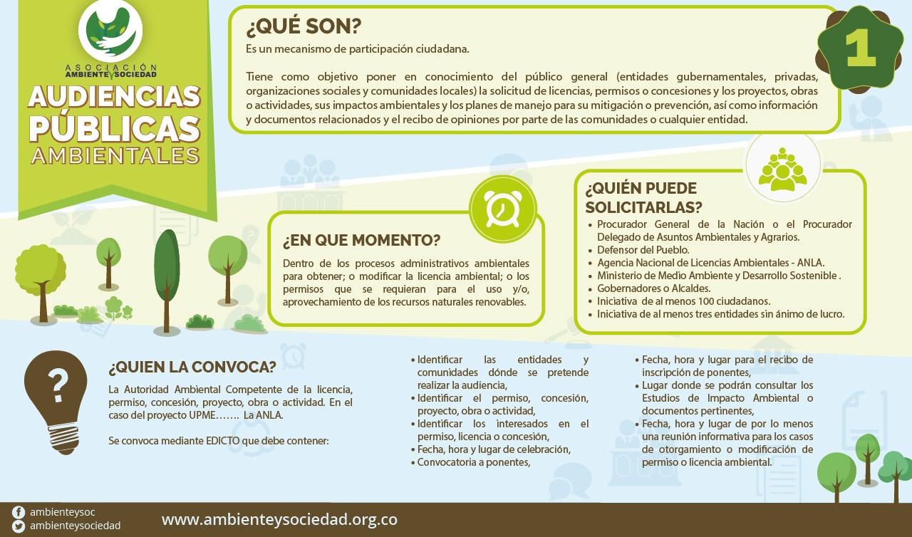 Infografia Audiencias Publicas Ambientales 1