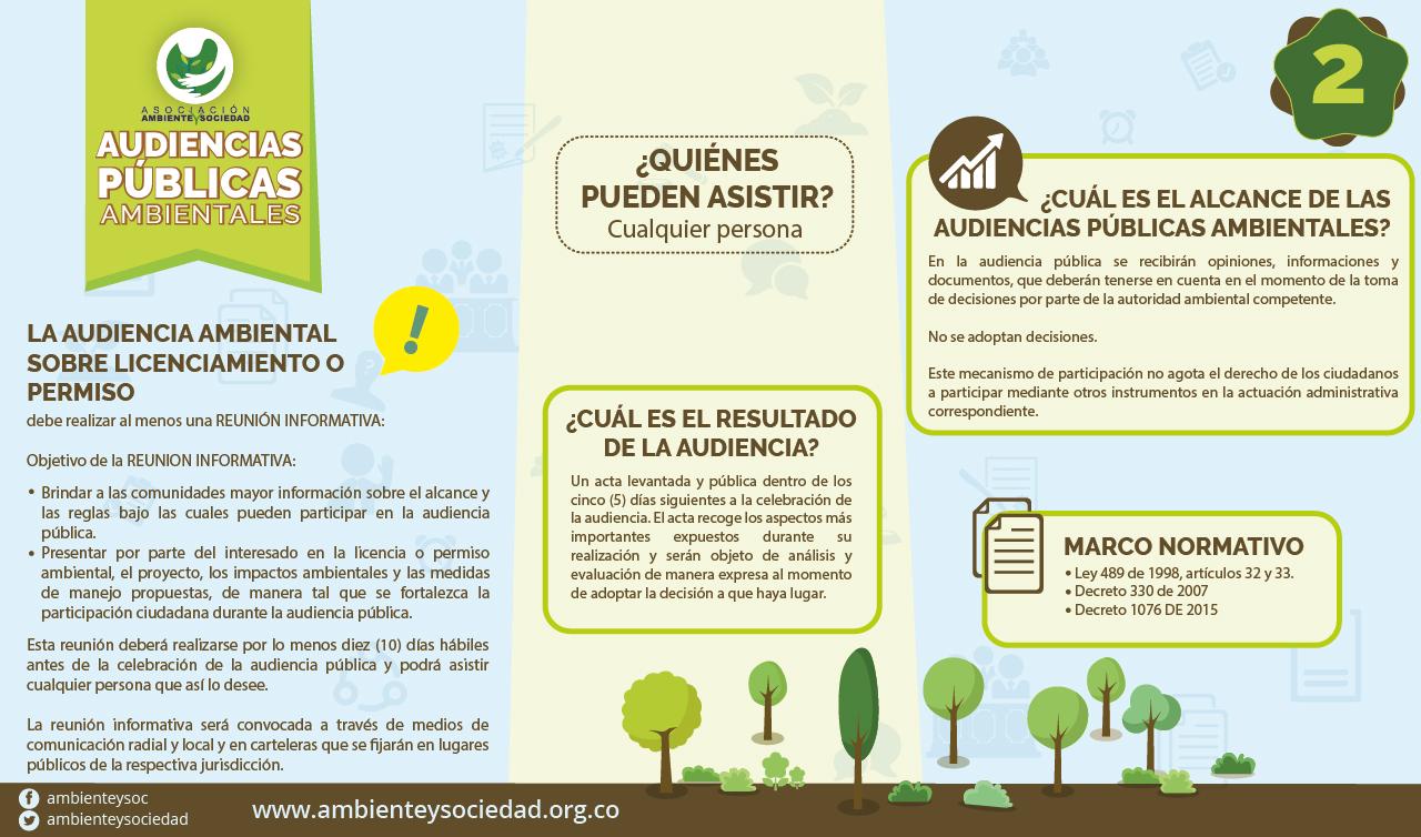 Infografia Audiencias Publicas Ambientales 2